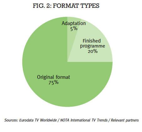 Fig2_Formats_Pie2
