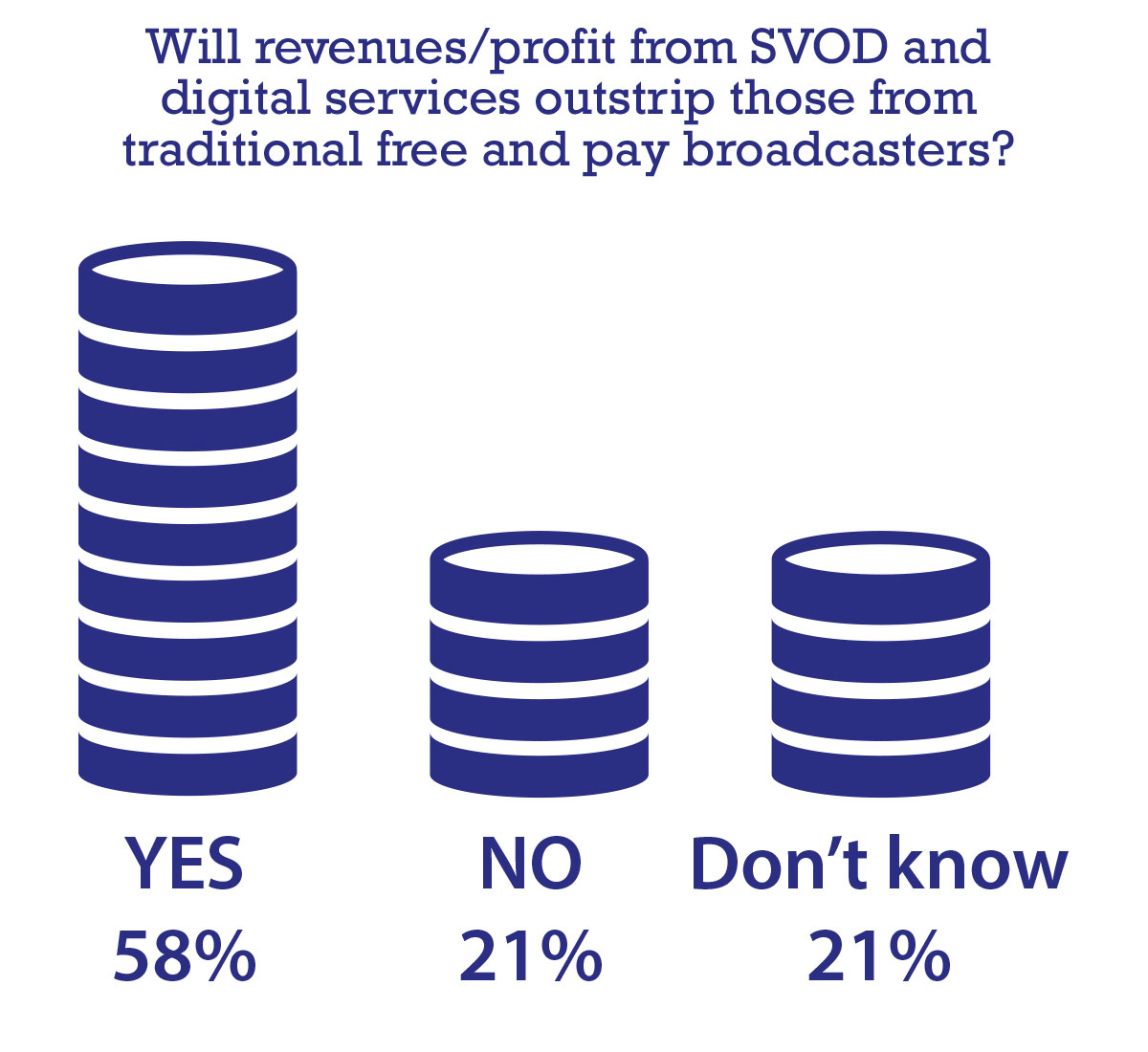 SVOD_revenues