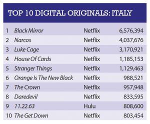 Italy_Digital