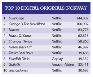 Norway_Digital