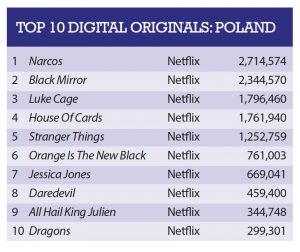 Poland_Digital