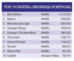 Portugal_Digital