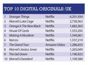 UK-Originals