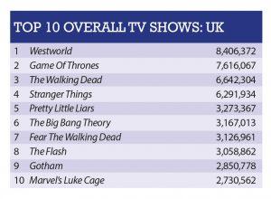 UK-Overall