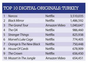 Turkey_originals_200217