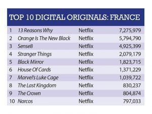 France_Originals_170517