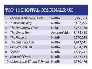 UK_Originals_300517