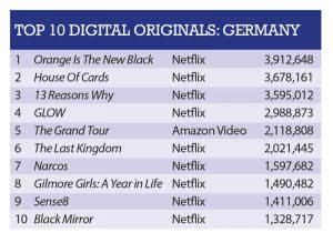 Germany-Originals-120717