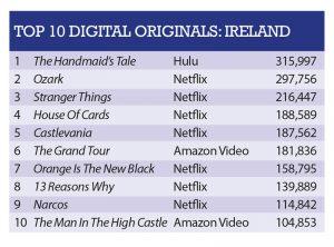 Ireland-Originals-260717