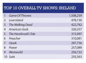 Ireland-Overall-260717