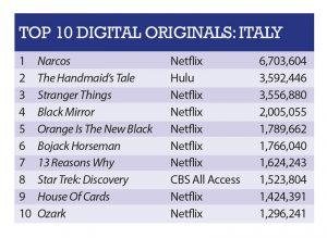 Italy-Originals-041017