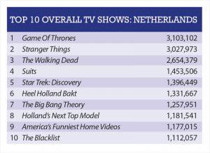 Netherlands-Overall-311017