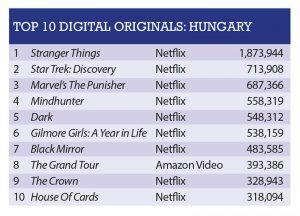 Hungary_originals_131217