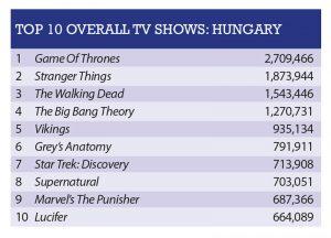 Hungary_overall_131217